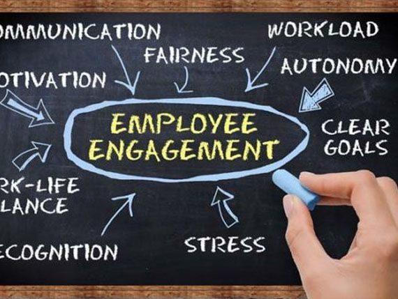 Improve Workplace Productivity